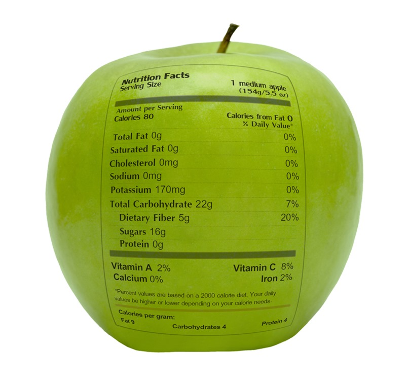 Apple Nutrients