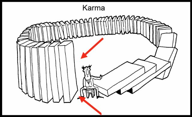 What is Karma and How It Works