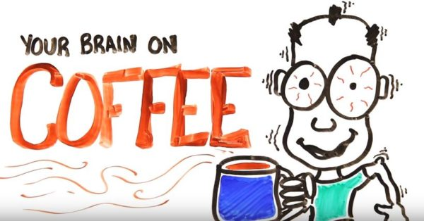 This is your Brain on Coffee