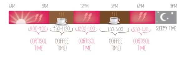 coffee-times