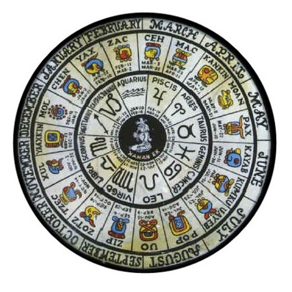 What Does Your Mayan Zodiac Sign Say About You