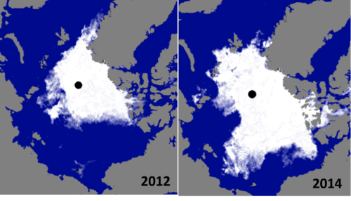 Antarctica is gaining Ice