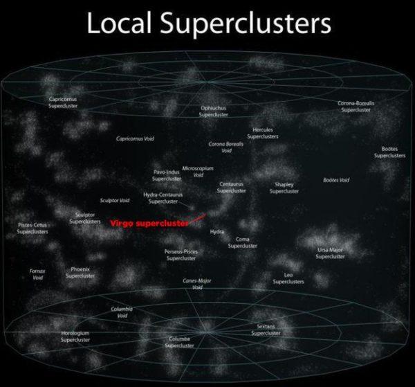 Local Superclasters 6