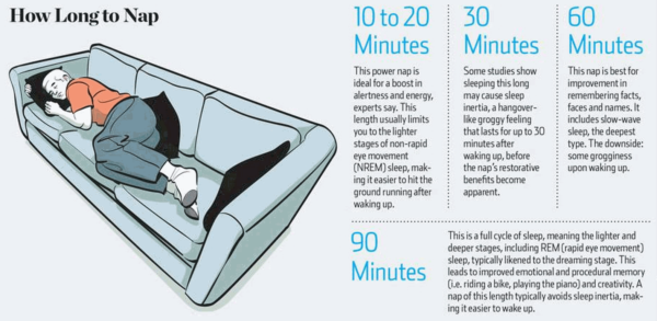 How long should you take a nap