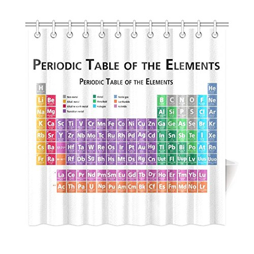 master-chemical-elements-educational-shower-curtain