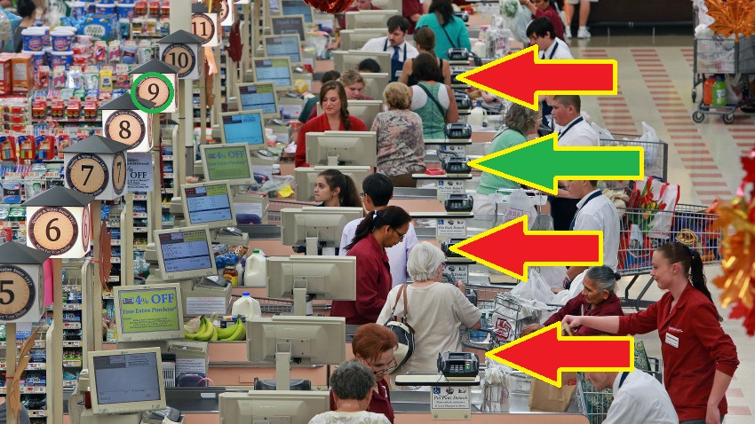 There Is A SIMPLE Trick To Show You What Queue At The Supermarket Is The FASTEST!