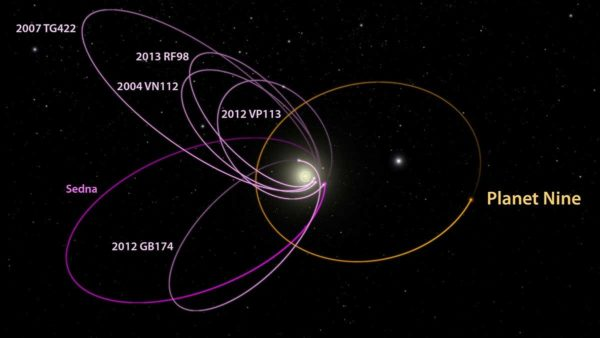 astronomers-detect-mysterious-icy-object-beyond-neptunes-orbit