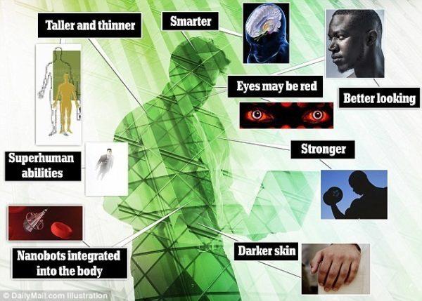 stronger-healthier-humans