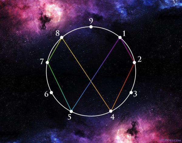 vortex-based-mathematics