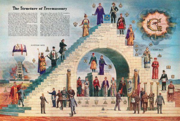 the-steps-of-illuminati