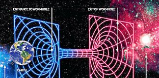 theory-claims-parallel-universes-interact-in-the-same-space