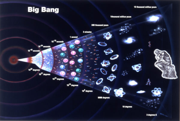singularity-and-the-big-bang-theory