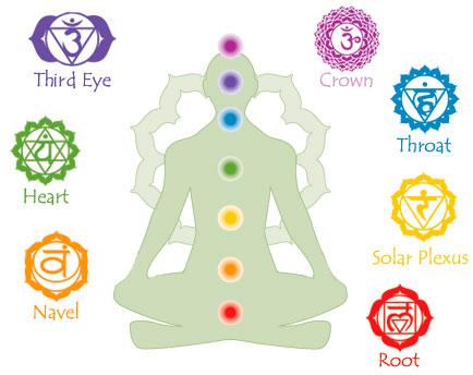 Chakra Healing Stones Guide