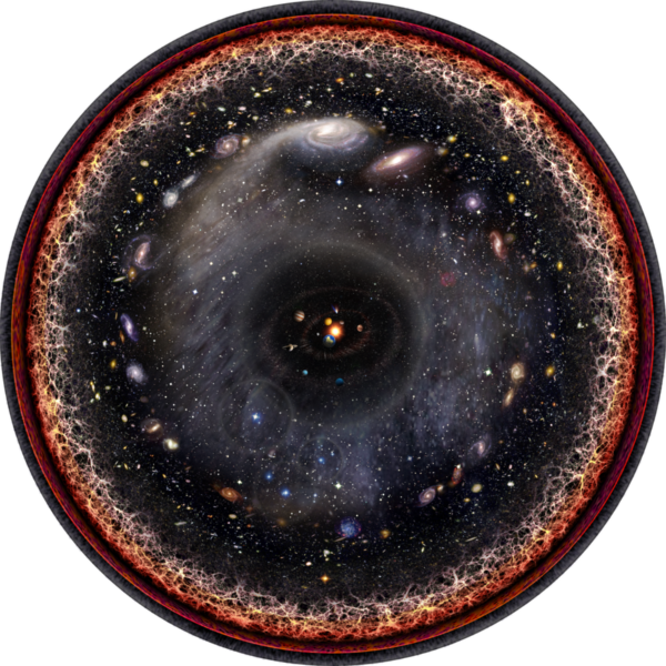 THIS Is How The Universe Looks Like In ONE Image!