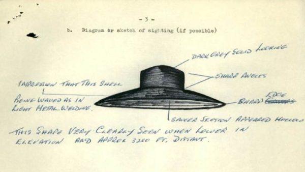 CIA Released 13 Million Files UFO