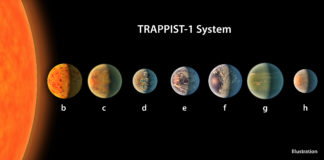NASA Discovered Planets