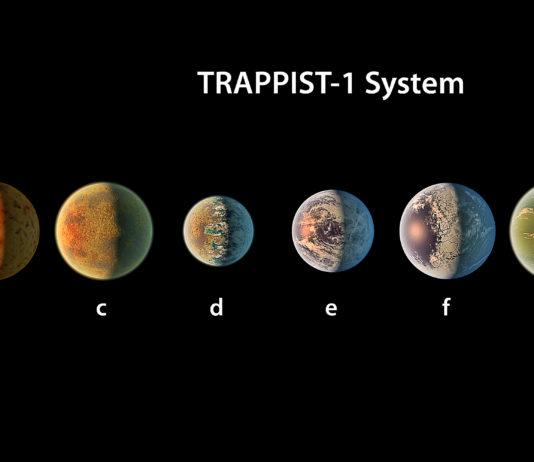 NASA Discovered Planets