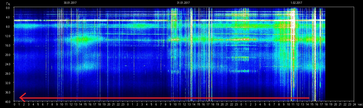 Schumann Resonance2