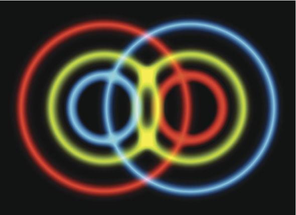 The Symbol For Quantum Entanglement