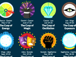 Born Between 2 Zodiac Signs