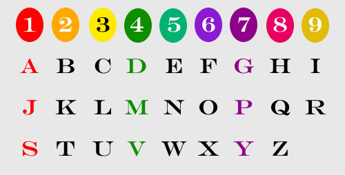 Numerology number 9 personality traits photo 3