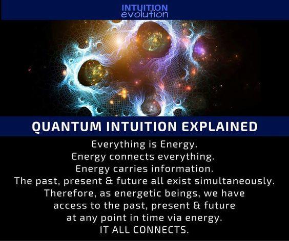 Quantum Intuition
