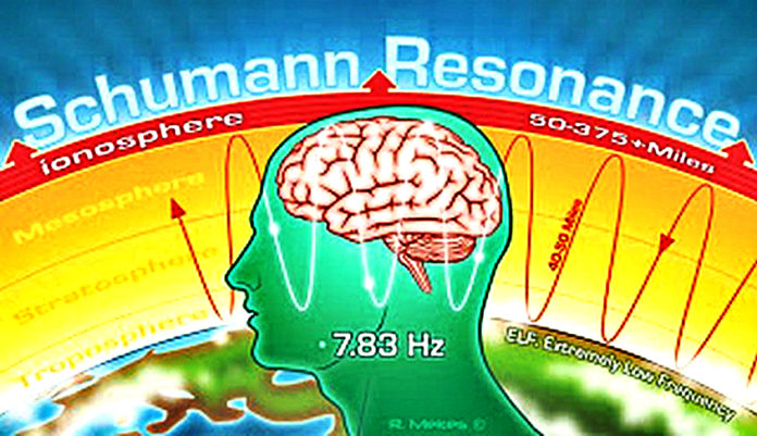 Signs Your Consciousness Is Rising