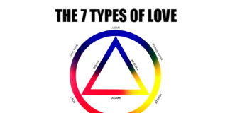 The 7 Types Of Love According Ancient Greeks