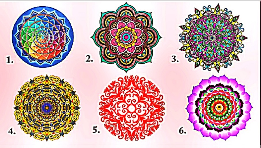Choose Mandala What Kind of a Person You Are