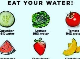 Foods 80% Water