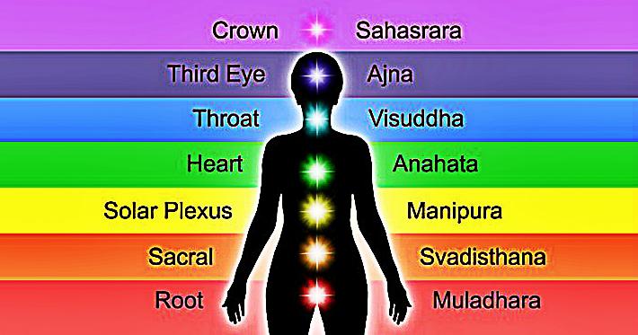 35 Symptoms Have A Blocked Chakra