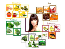 Foods Healthier And Stronger Hair