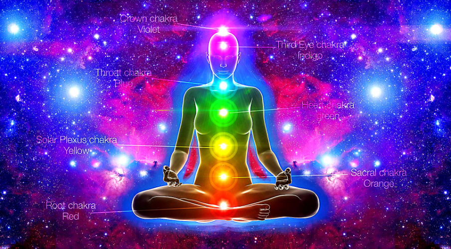 Common Symptoms Of Imbalanced Chakras