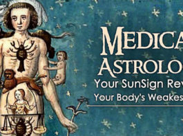 Medical Astrology Weakest Aspects Zodiac Sign