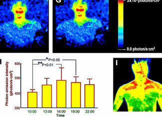 body-emits-light-science