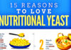 reasons-to-love-nutritional-yeast
