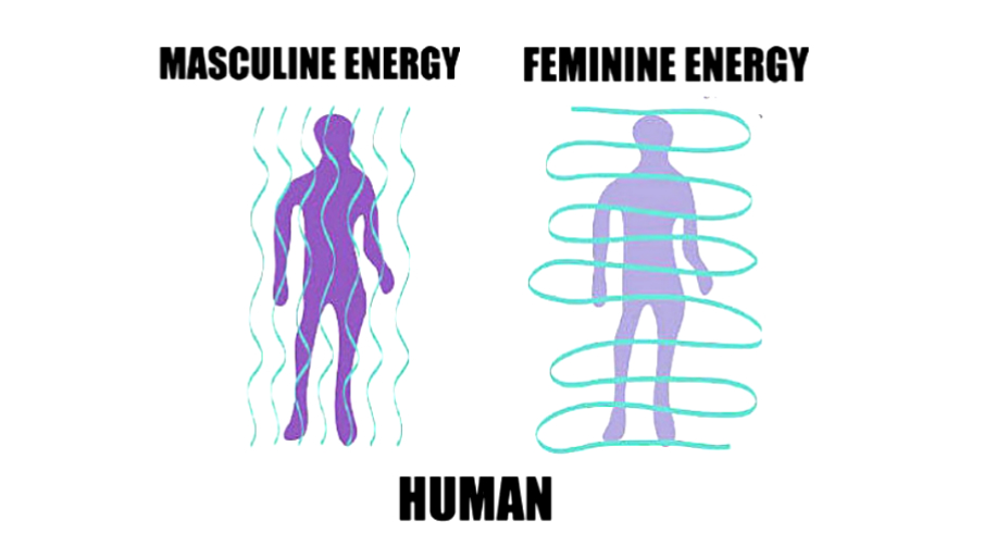 how-to-find-the-masculine-energy-within-you