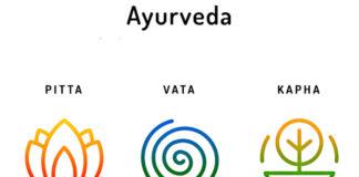 ayurveda-mental-health