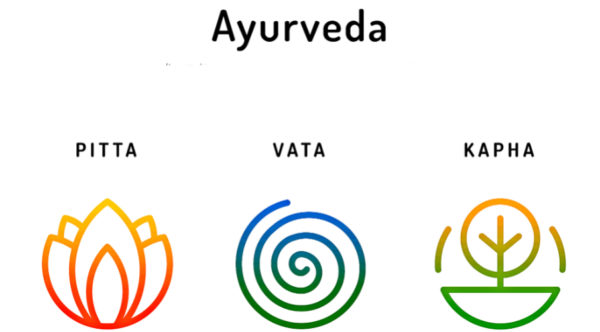 ayurveda-mental-health