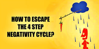the-4-step-negativity-cycle