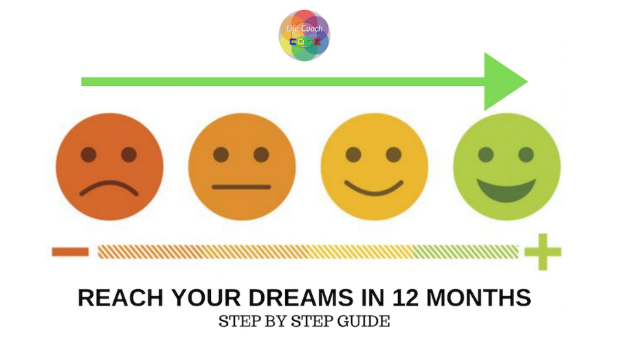 Step by Step Program to Reach Your Dream Goals
